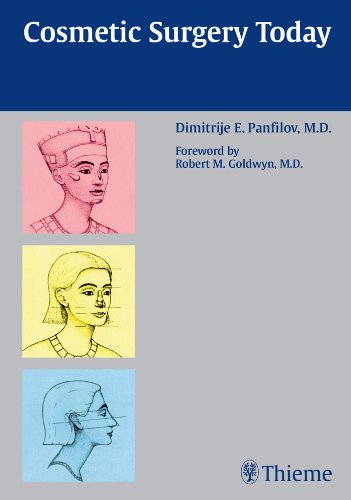 Cosmetic Surgery Today, 1e (Original Publisher PDF)
